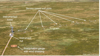 An aerial view of the sensor based soil plots at the CPER site showing a typical layout of a terrestrial site