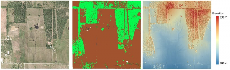 Figure 4 – L1 Classified point cloud data product. Left: colorized point cloud, center: classification point cloud and right: elevation at PRIN.