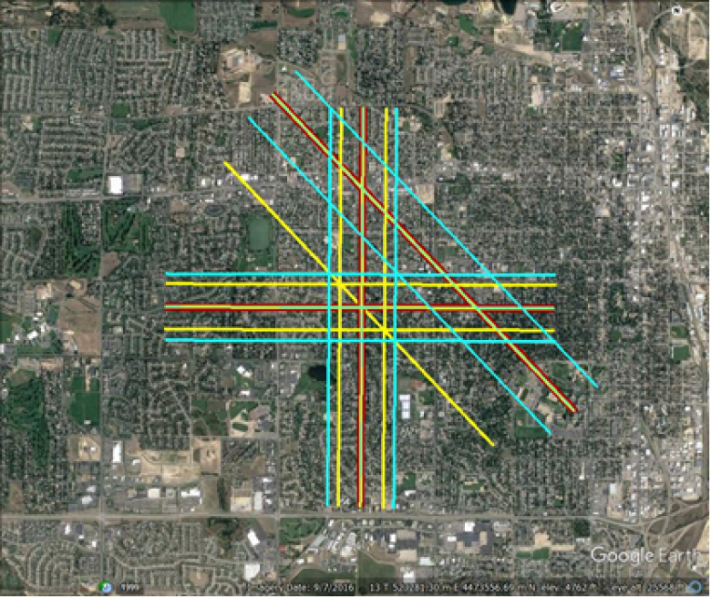 Figure 7- LiDAR Boresight flight lines collected over Greeley Colorado. Red lines are flown at 1500m AGL, yellow lines at 1000m AGL, and blue lines at 500m AGL.